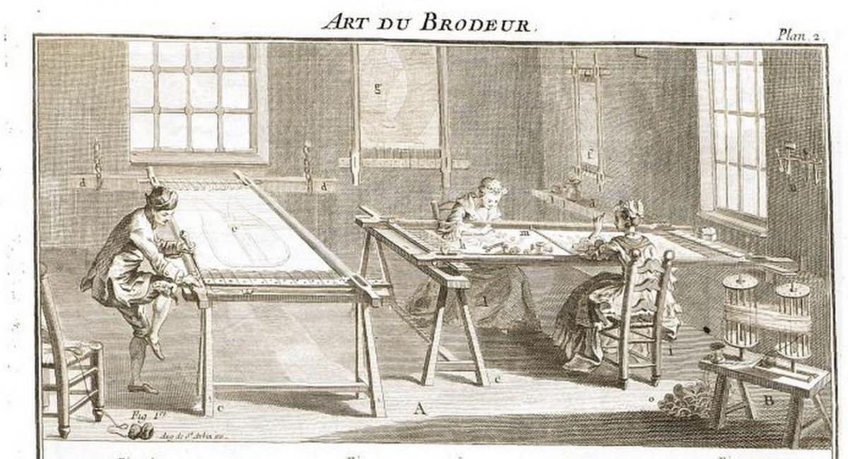 Charles-Germain de Saint-Aubin, L'Art du Brodeur